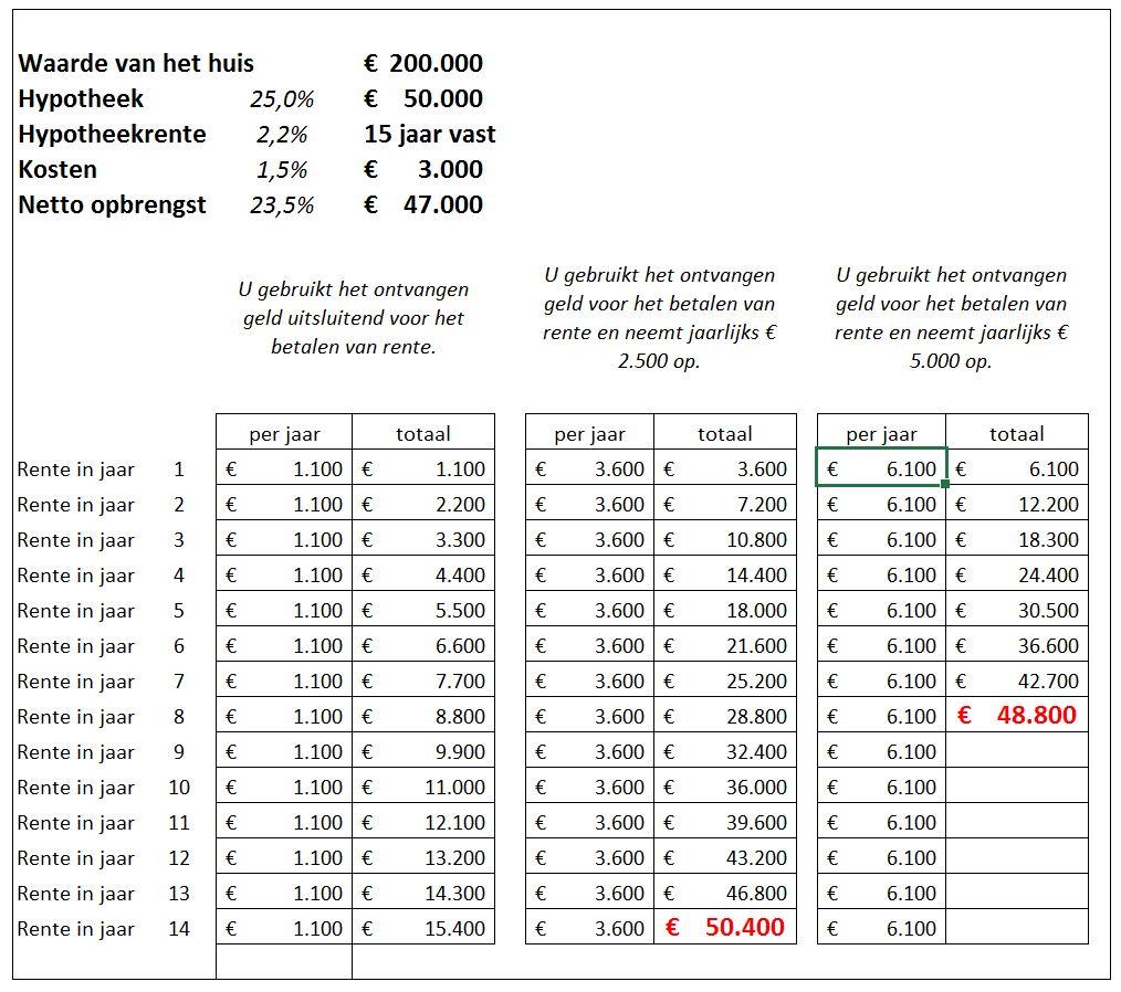 Optionshouse pattern day trader